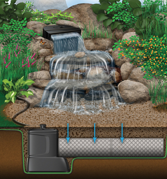 Pondless Waterfall Vault by Aquascape