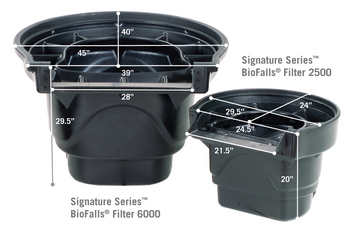 Aquascape Biofalls Signature Series Filters