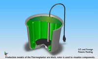 Image Thermoplanter