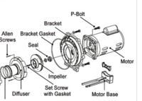 Image Artesian2 Pump Impellers