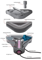 Image UV Quartz Sleeve