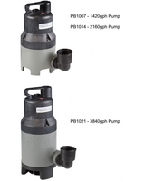 Image Solids Handling Pumps