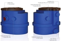 Image 40 Gallon Filter Tank by Filtrific