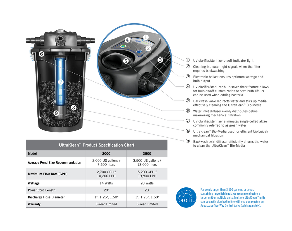 UltraKlean Biological Pressure Filter | Aquascape Filters